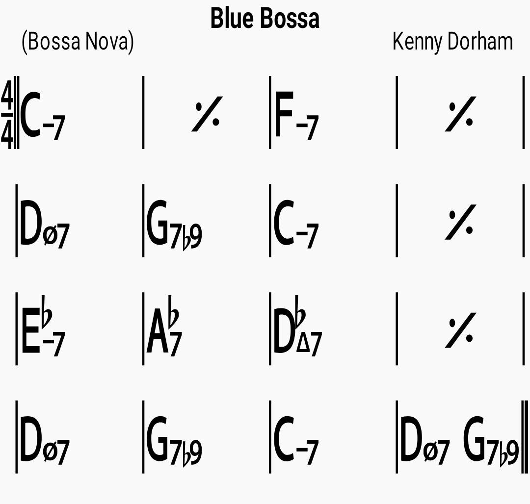 Chord chart for the jazz standard Blue Bossa