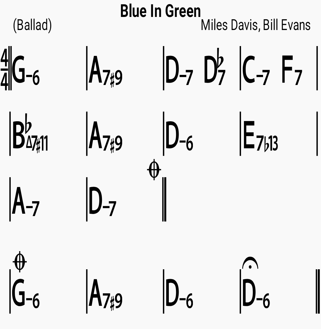 Chord chart for the jazz standard Blue In Green