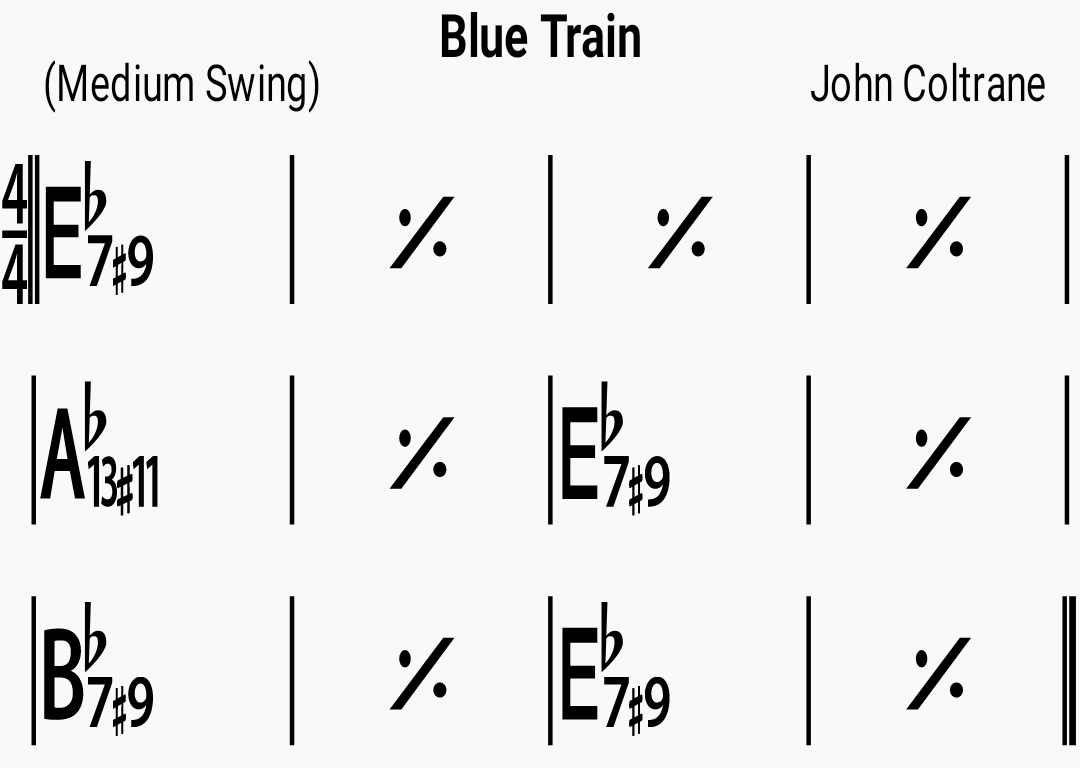 Chord chart for the jazz standard Blue Train