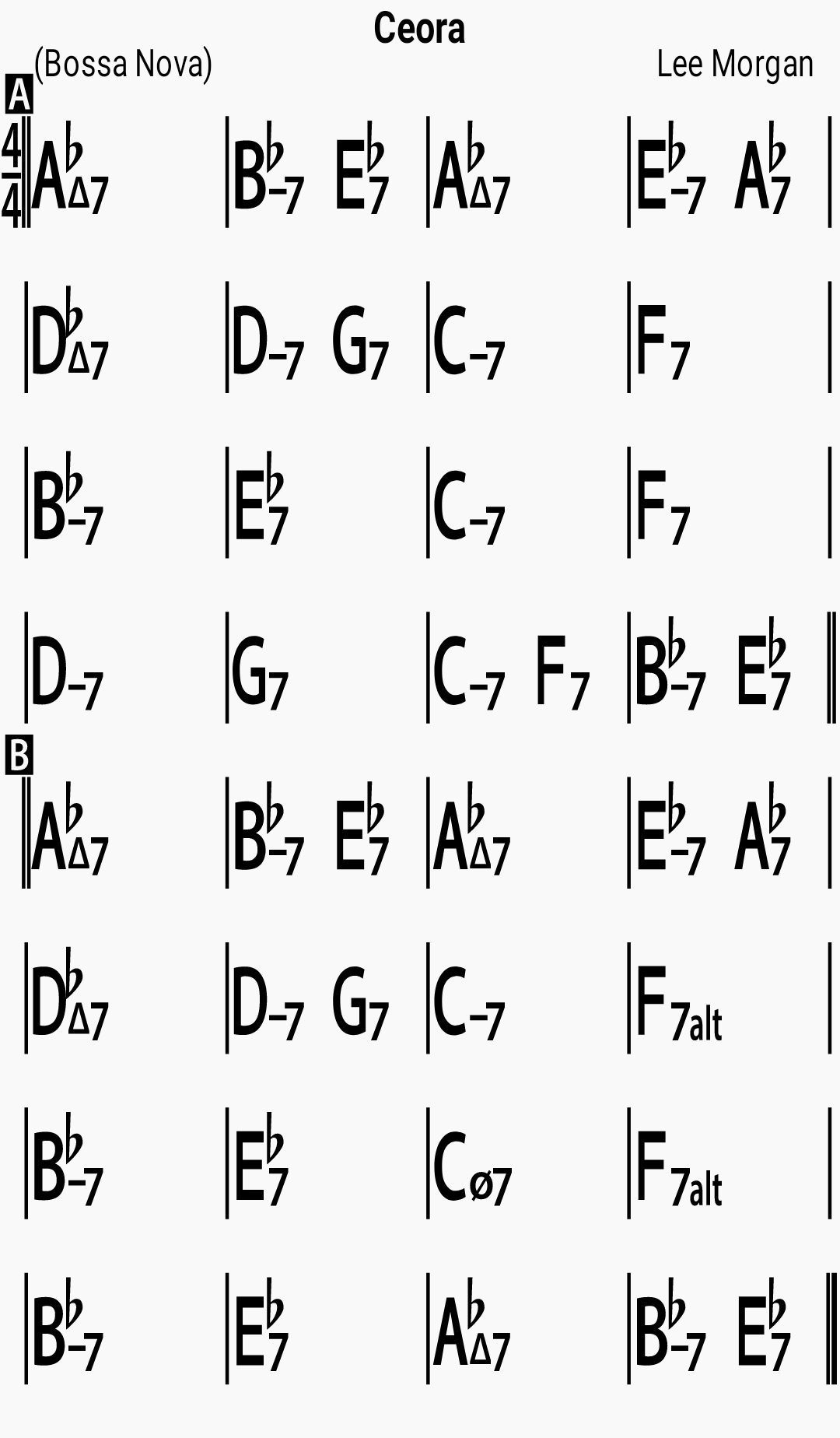 Chord chart for the jazz standard Ceora