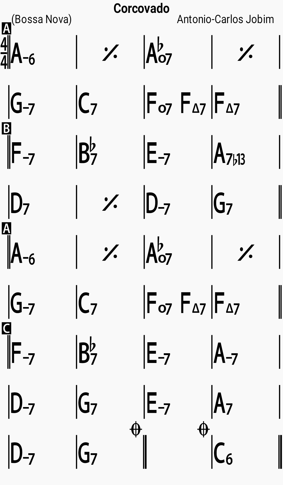 Chord chart for the jazz standard Corcovado