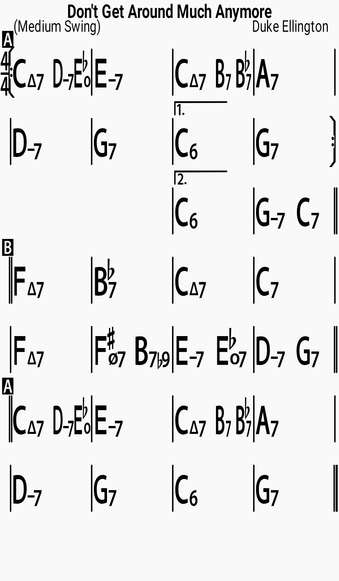 Chord chart for the jazz standard Don't Get Around Much Anymore