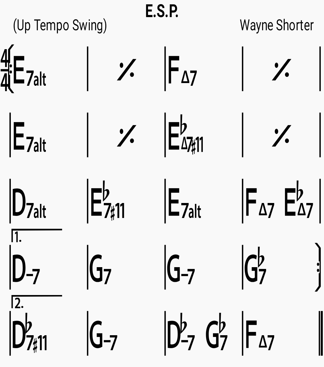 Chord chart for the jazz standard E.S.P.