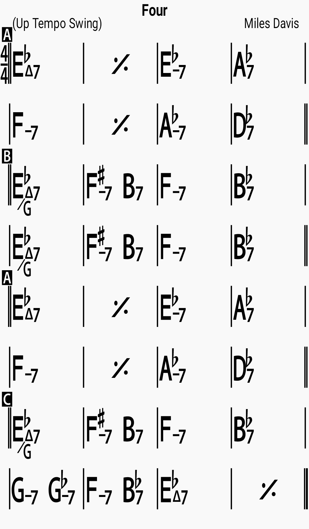 Chord chart for the jazz standard Four