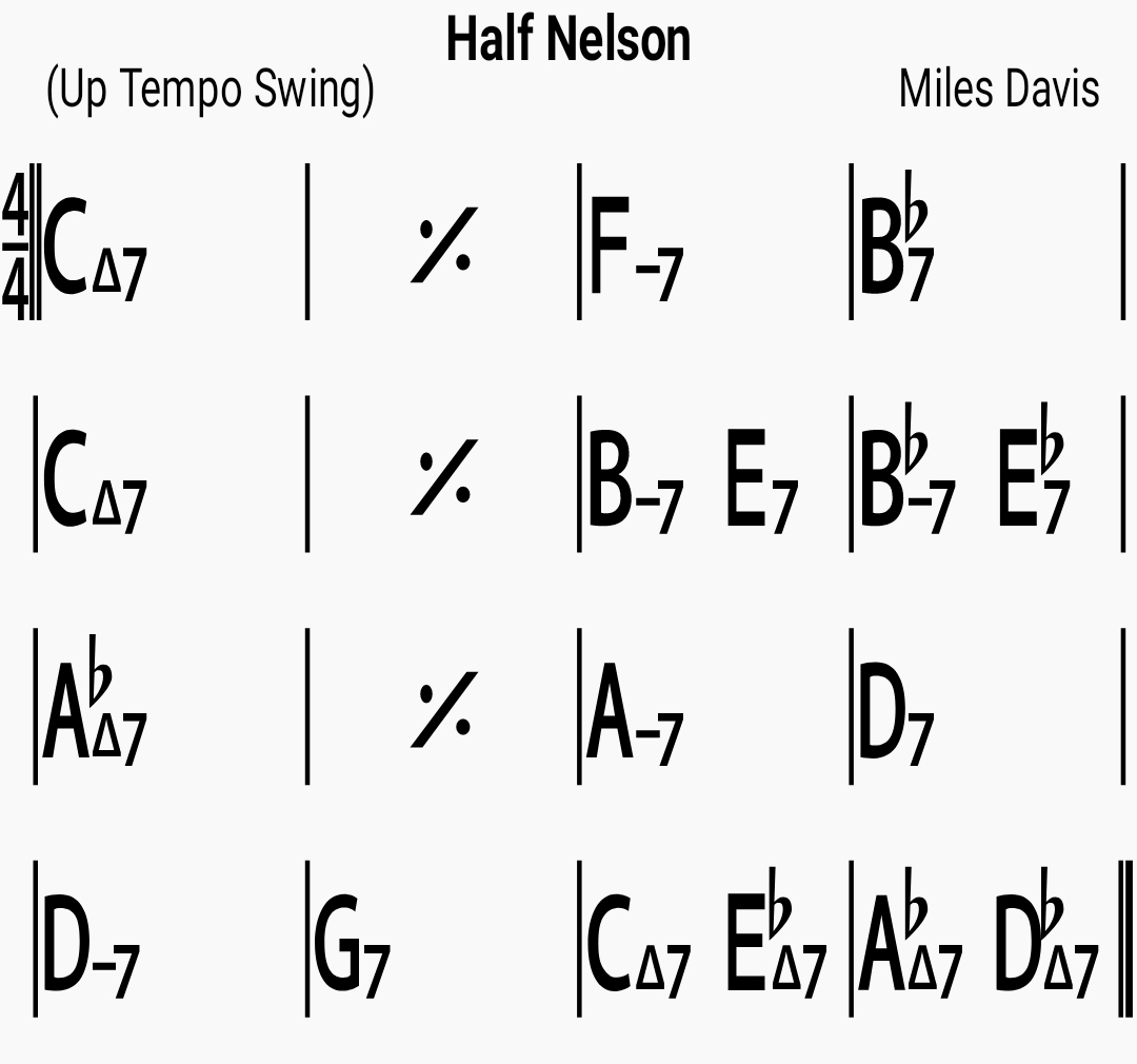 Chord chart for the jazz standard Half Nelson