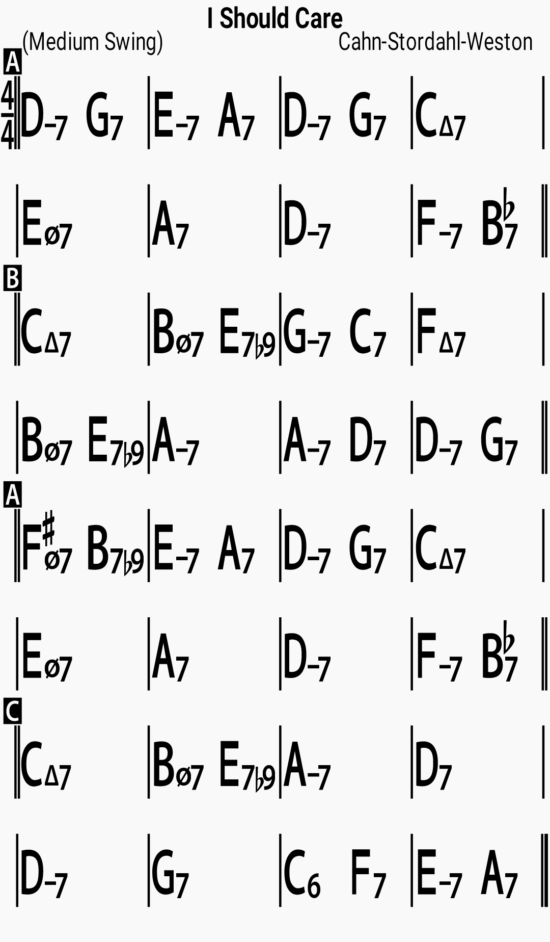 Chord chart for the jazz standard I Should Care