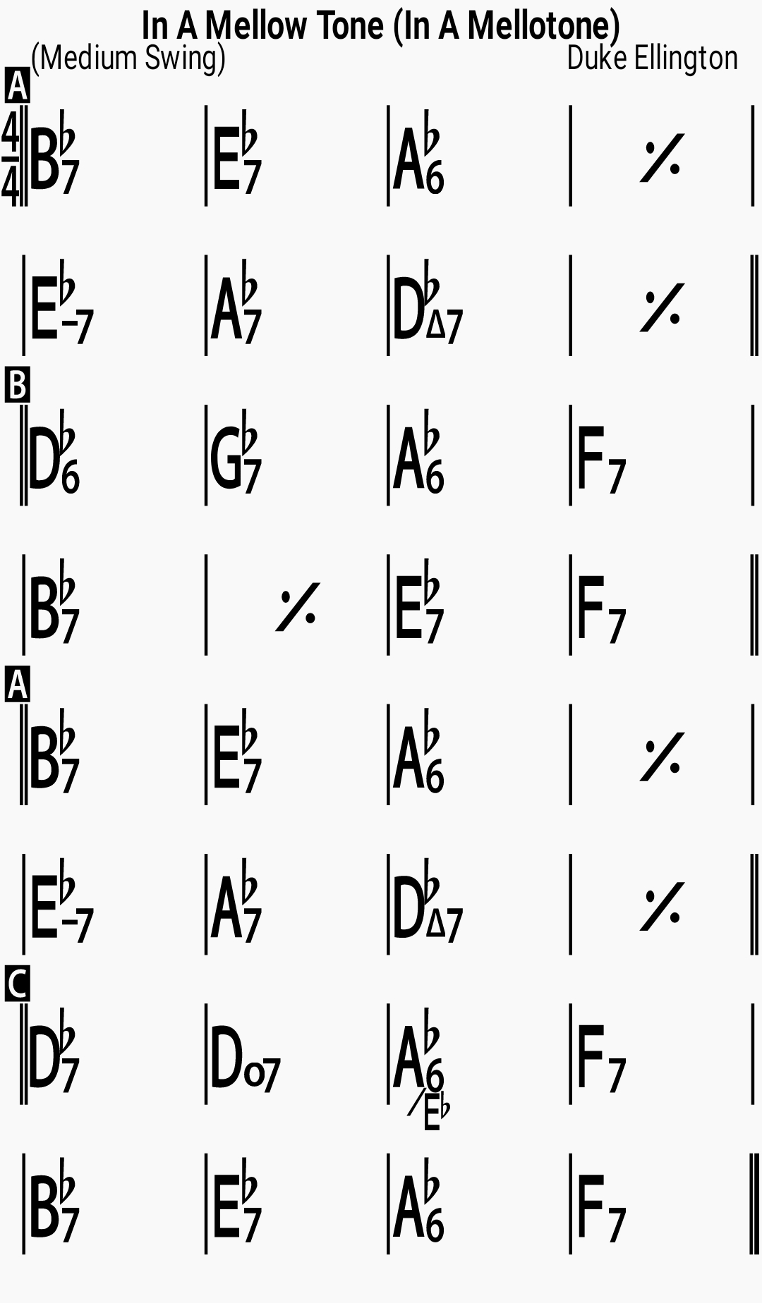 Chord chart for the jazz standard In A Mellow Tone