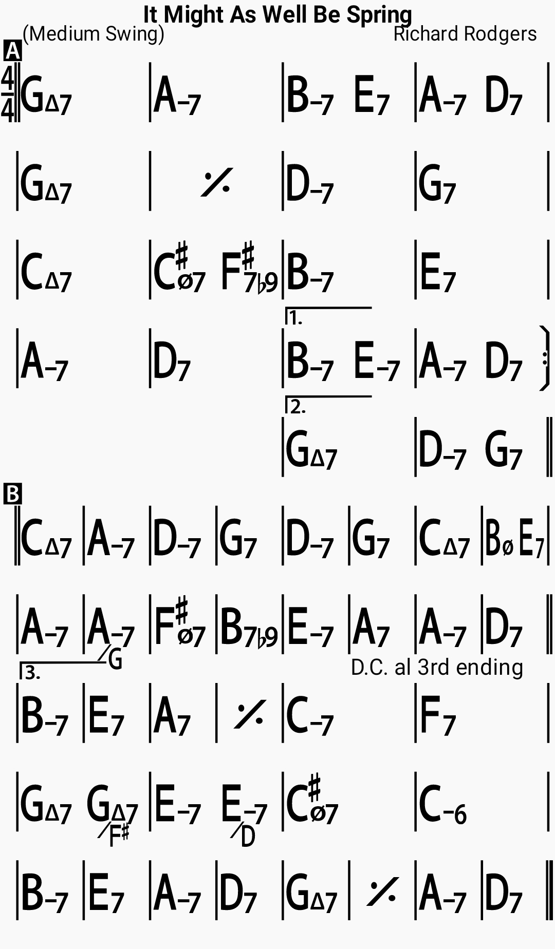 Chord chart for the jazz standard It Might As Well Be Spring
