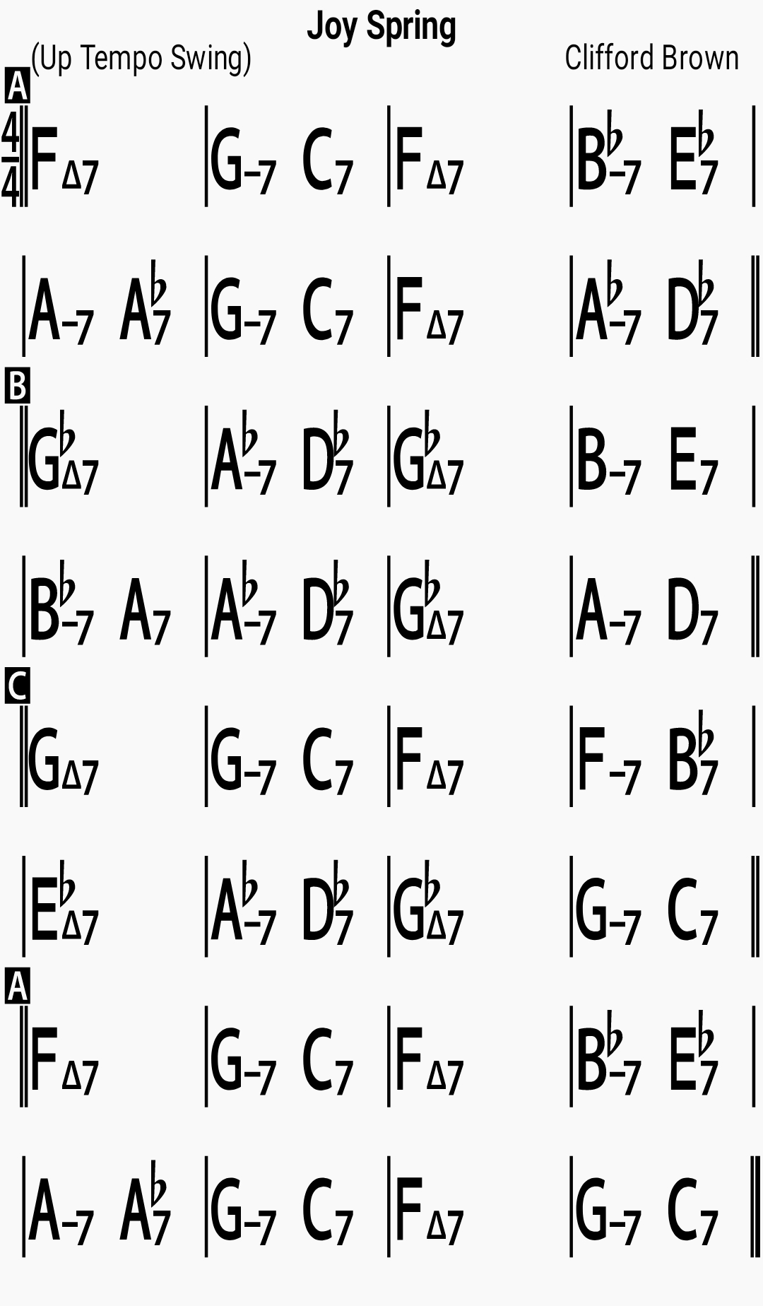 Chord chart for the jazz standard Joy Spring