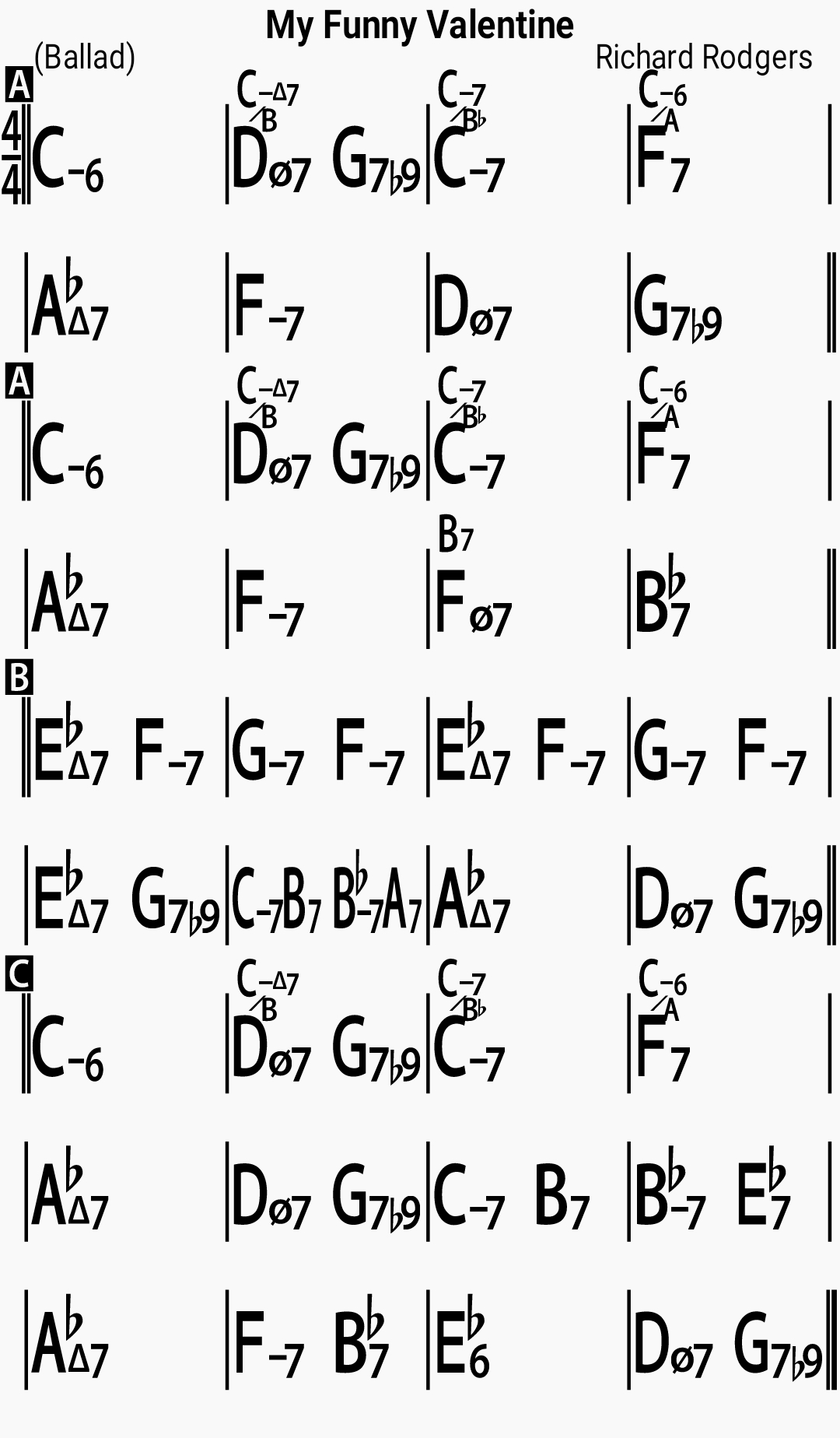 Chord chart for the jazz standard My Funny Valentine