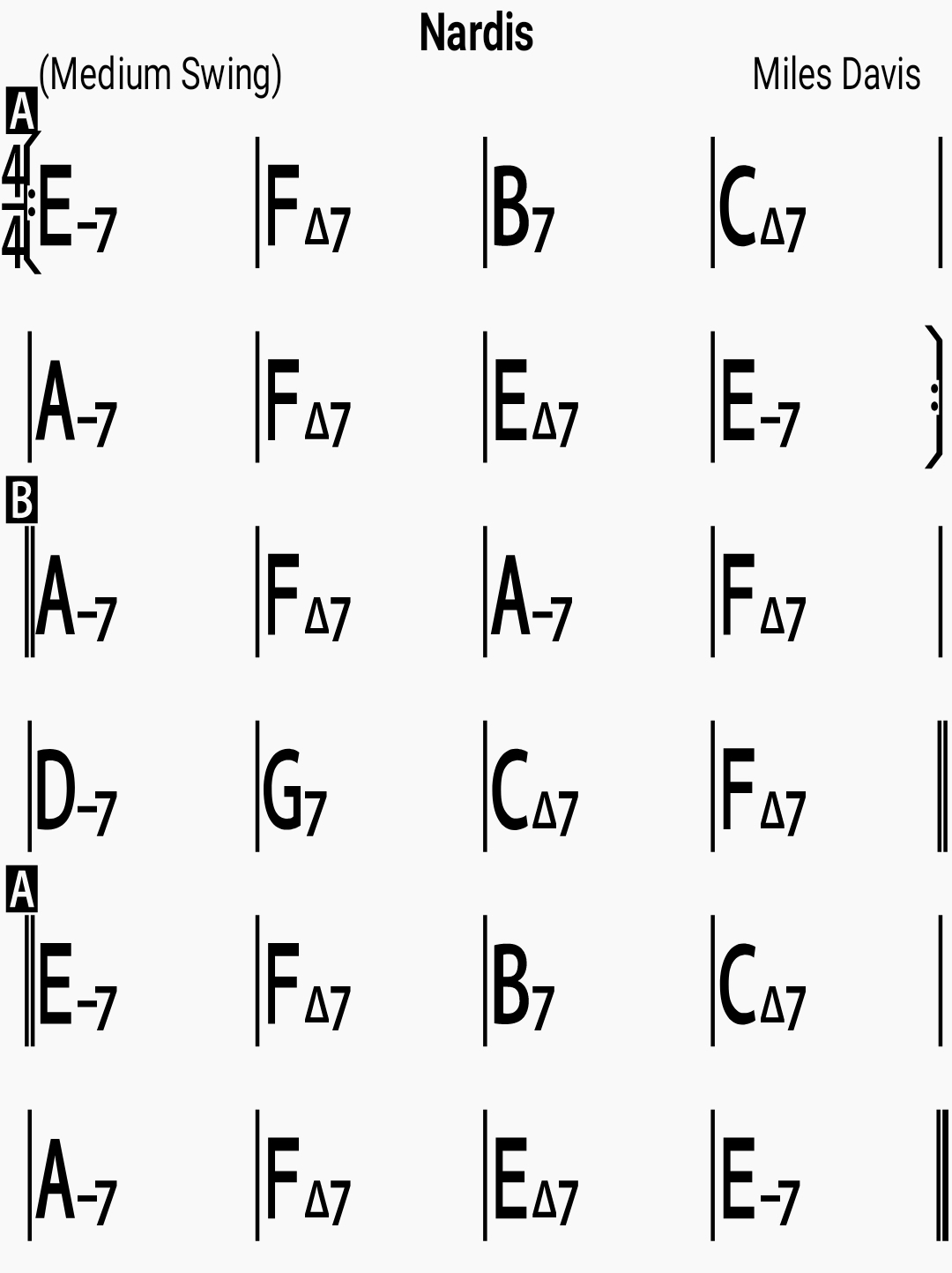 Chord chart for the jazz standard Nardis