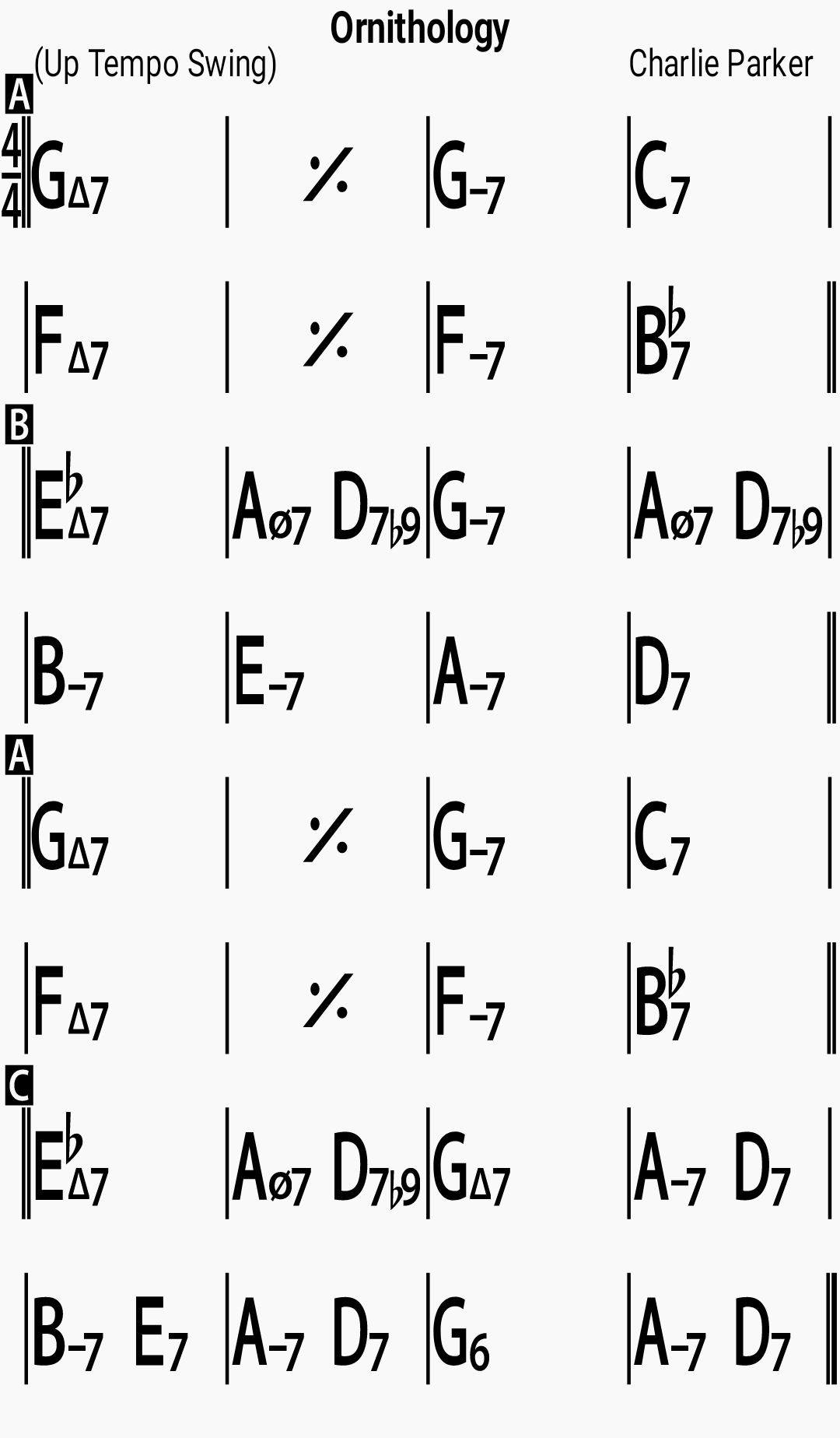 Chord chart for the jazz standard Ornithology