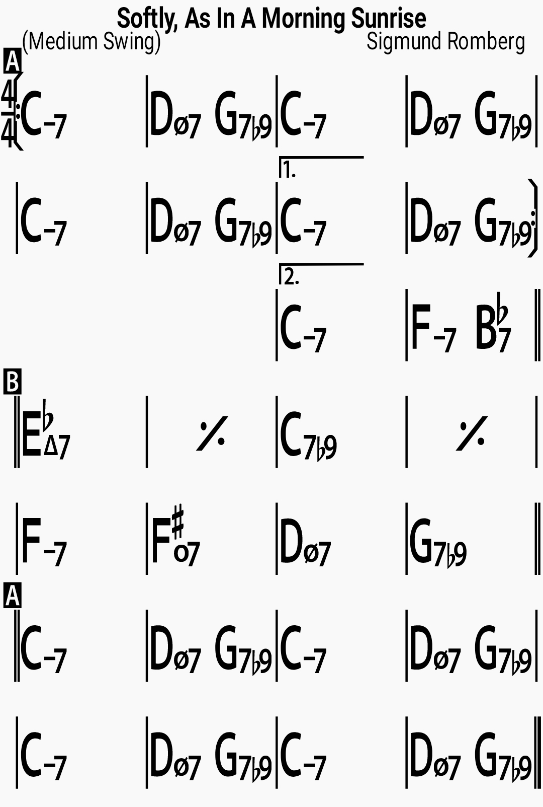 Chord chart for the jazz standard Softly As In A Morning Sunrise