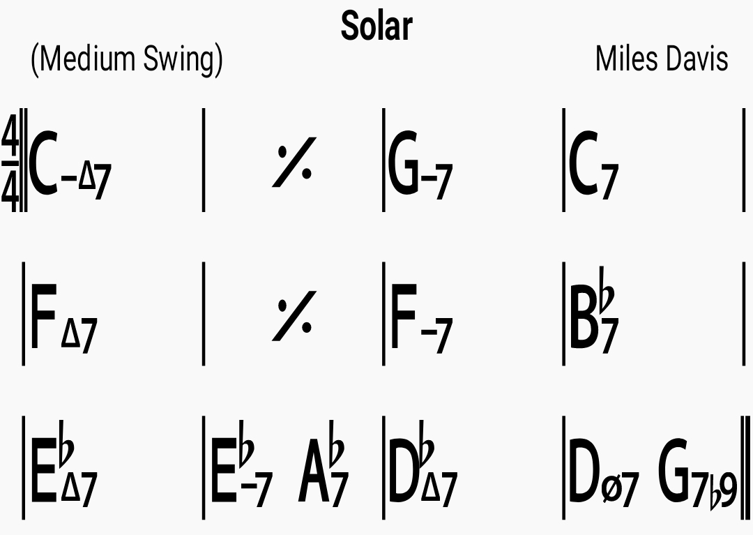 Chord chart for the jazz standard Solar