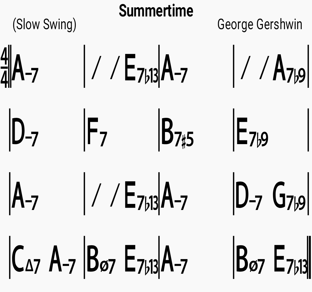 Chord chart for the jazz standard Summertime