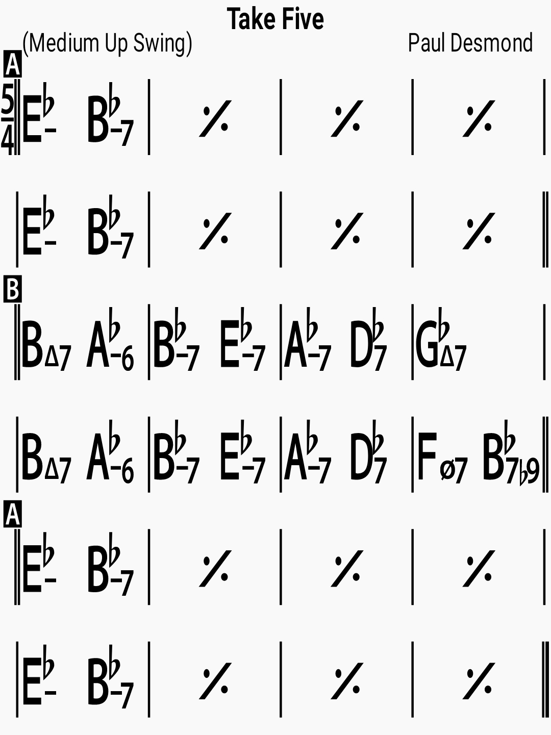 Chord chart for the jazz standard Take Five