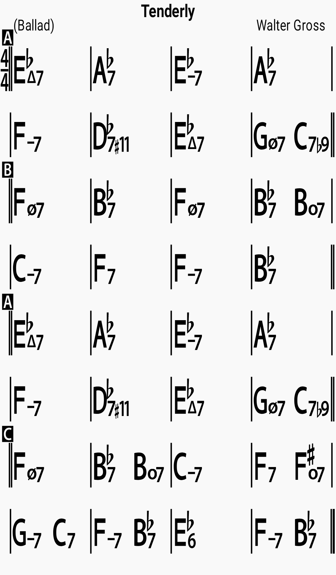 Chord chart for the jazz standard Tenderly