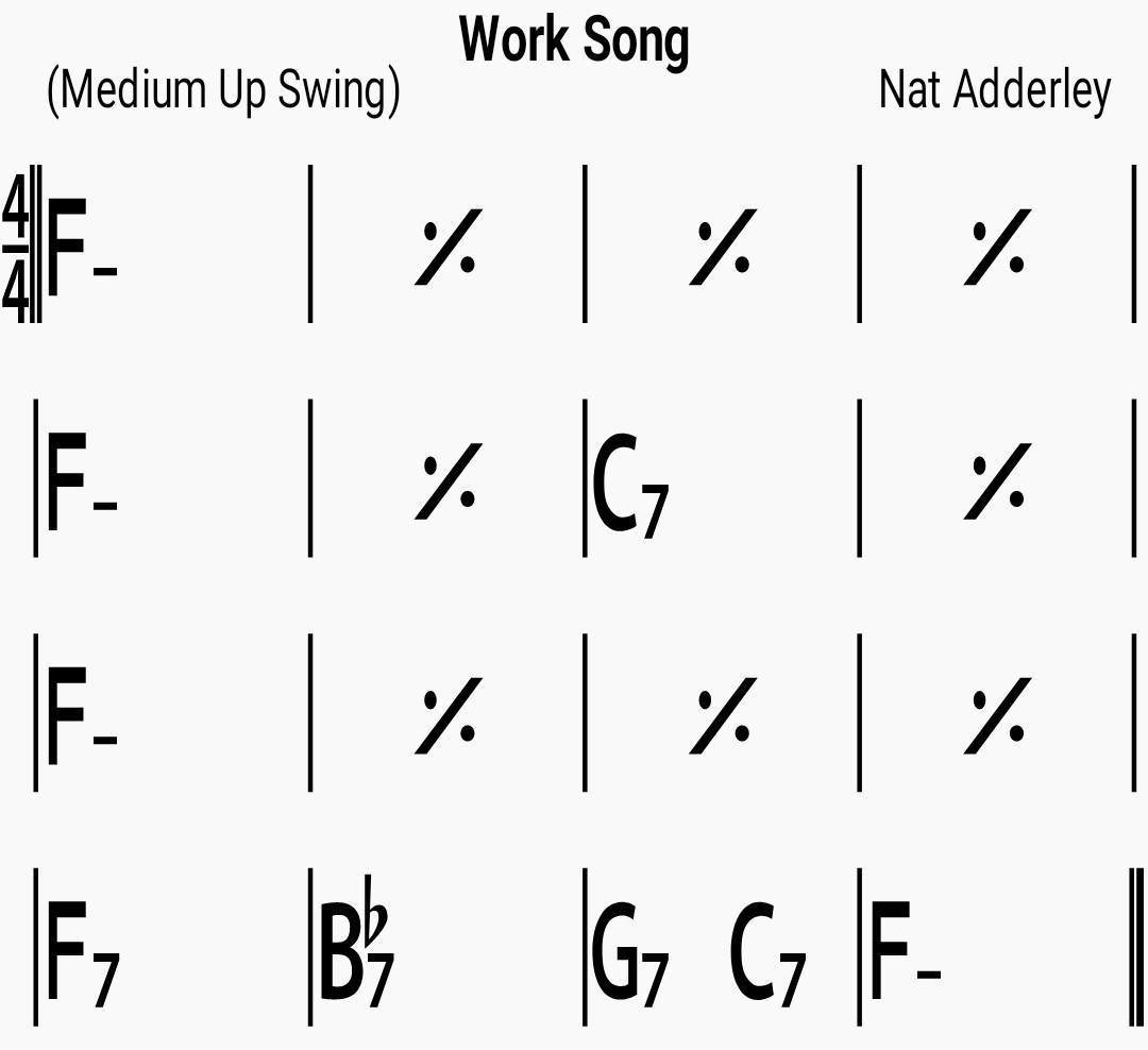 Chord chart for the jazz standard Work Song
