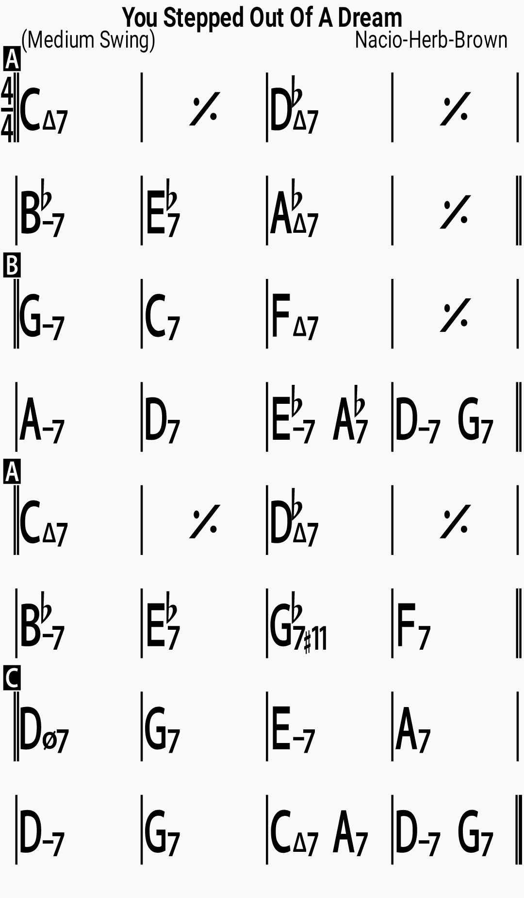 Chord chart for the jazz standard You Stepped Out Of A Dream